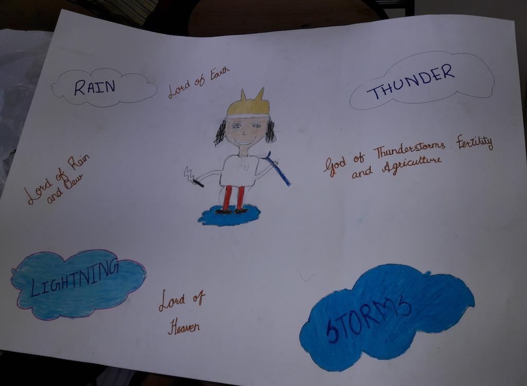 A chart about a rain god