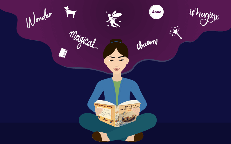 Image - A woman reading, a thought cloud around her head with the words 'wonder', 'magical', 'dream', 'Anne' and 'imagine', and pictures of a wand, a book, a dog and a fairy